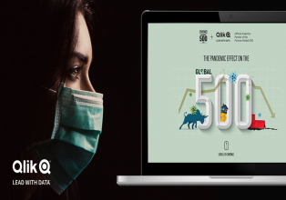 """""""The Pandemic Effect On The Fortune Global 500"""" Data Analytics Site."""