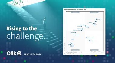 2020 Gartner Data Integration Magic Quadrant Report