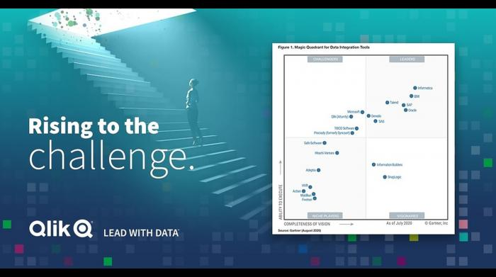 Qlik Named by Gartner as a Challenger in the 2020 Magic Quadrant for Data Integration Tools