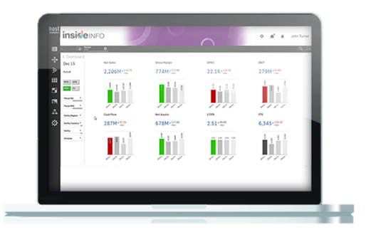 Dashboards inside info and solve business problems quickly best of all host dashboards are easy to build and reduce the burden on finance to produce ad hoc reports fandeluxe Images